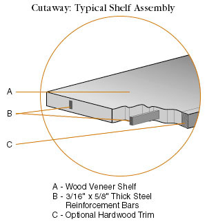Cutaway: Typical Shelf Assembly